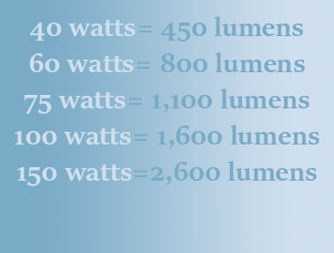 lamp_efficacy